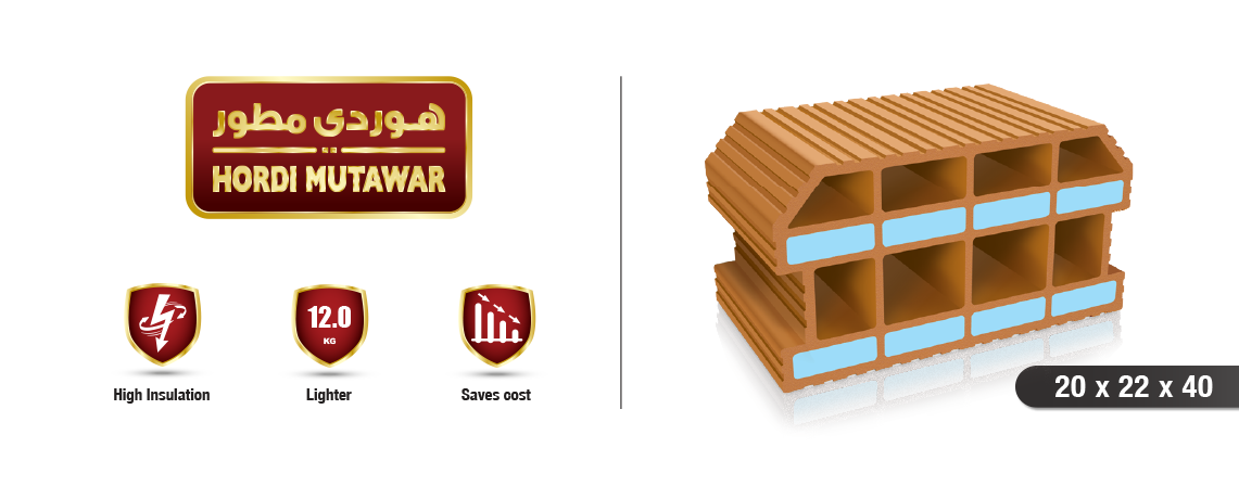 clay industry saudi arabia